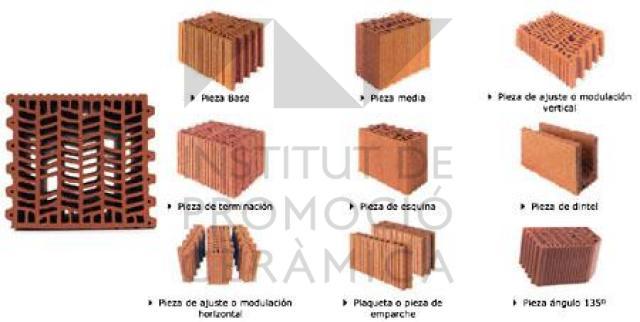 Ipc vertical substrates - Tipos de ladrillos ...